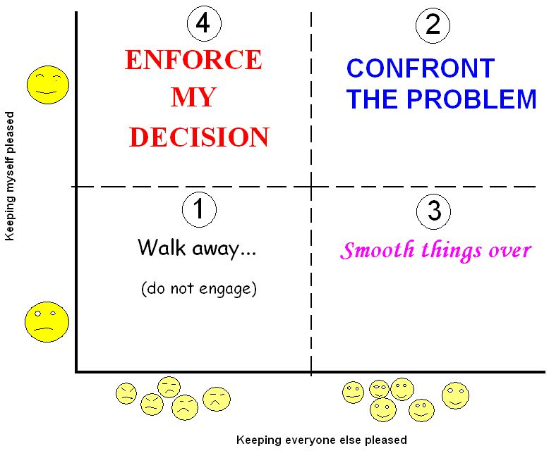 resolving conflicts here�s one you can try at home