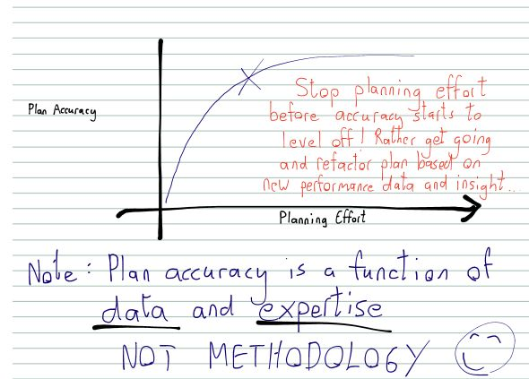 Stop planning when accuracy starts to plateau